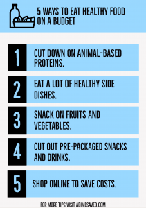 5 Ways to Eat Healthy Food on a Budget