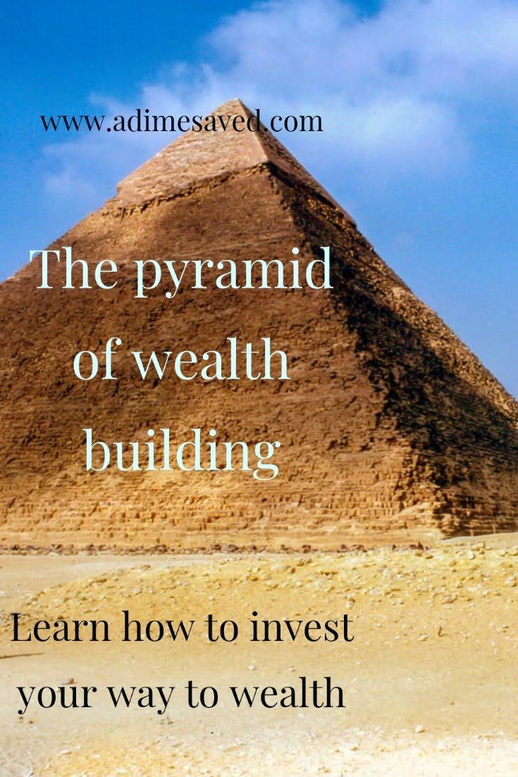 pyramid of wealth building